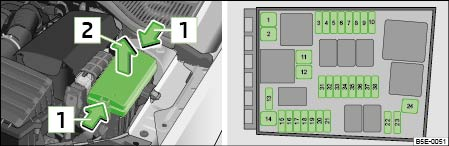 B5E 0051 �koda online manuals (print) skoda octavia 2 fuse box diagram at panicattacktreatment.co